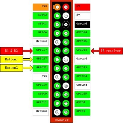 GPIO подключениеплаты расширения и ИК пульт для Raspberry Pi