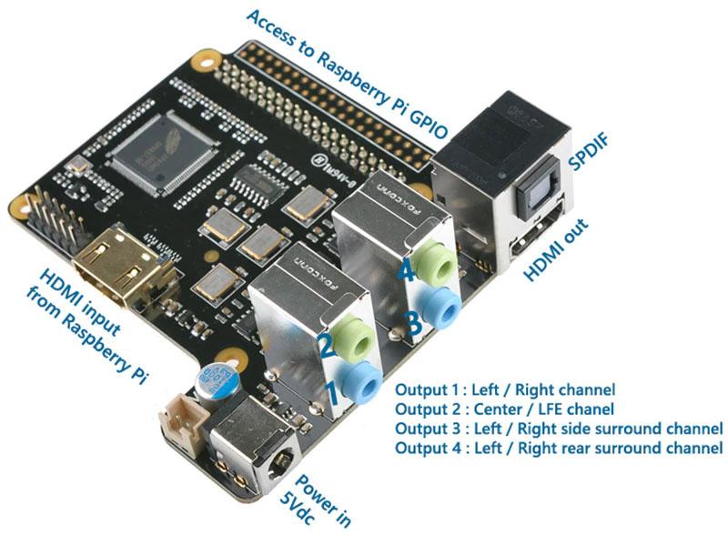 ОсобенностиX6000 7.1 Hi-Fi аудио плата расширения для Raspberry Pi 3
