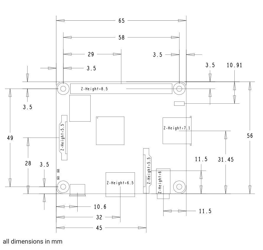 РазмерыRaspberry Pi 3 Модель A +