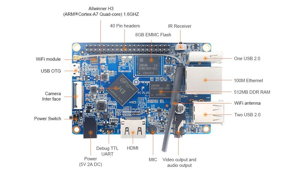 Orange Pi PC Plus вид сверху