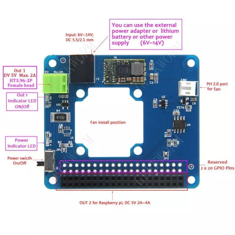 Особенностиплаты расширения программируемого контроля температуры для raspberry pi