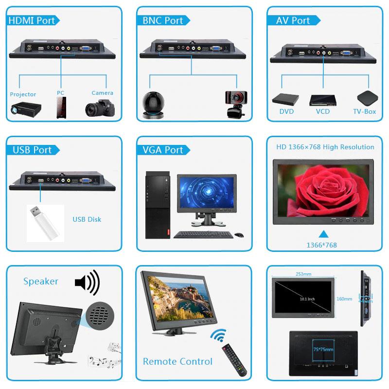 Краткие характеристики 10 дюймового монитора с VGA HDMI BNC для Raspberry Pi