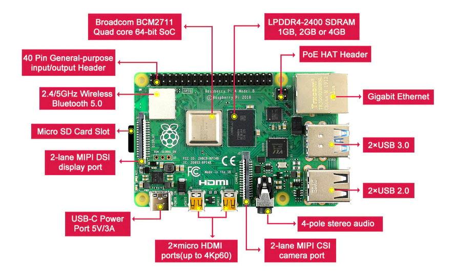 Обновленный робот AlphaBot2 можно собрать на обновленной версии Raspberry Pi 4