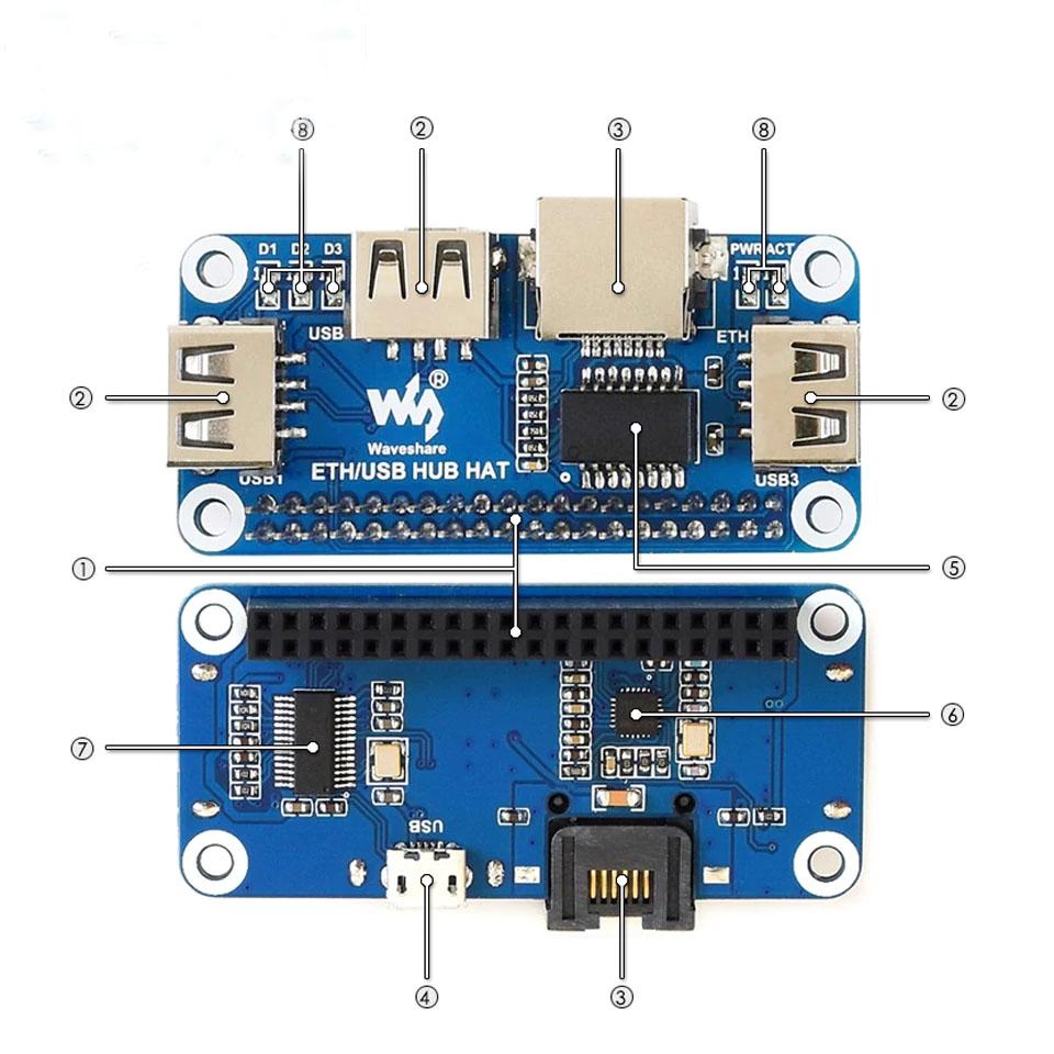 Интерфейсыплаты расширения Ethernet RJ45 и USB для Raspberry Zero W