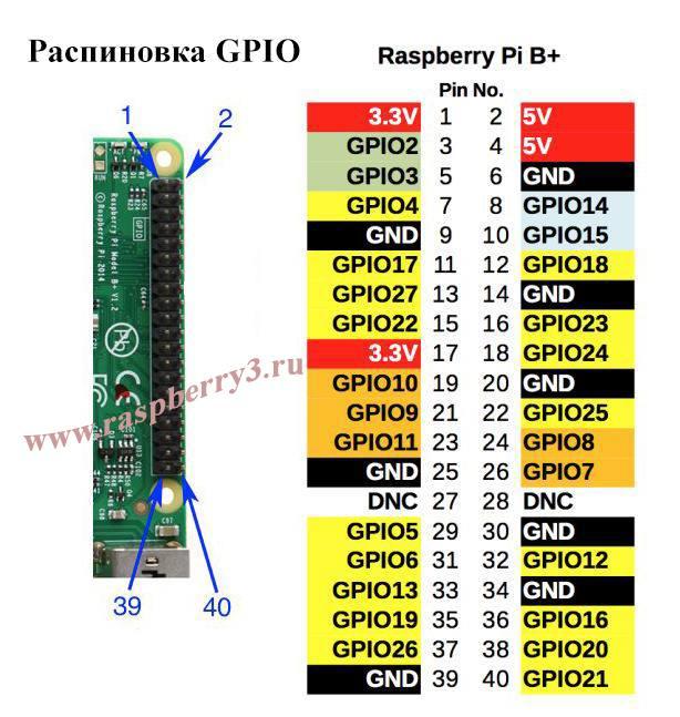 Raspberry PI gpio распиновка