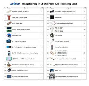 купить комплект Starter Kit Ultimate Learning Suite
