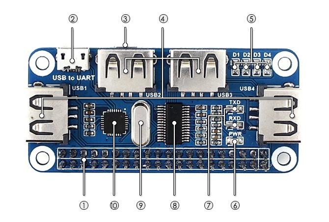 Комплект USB HUB для Raspberry Pi zero/zero w/b +/2b/3B