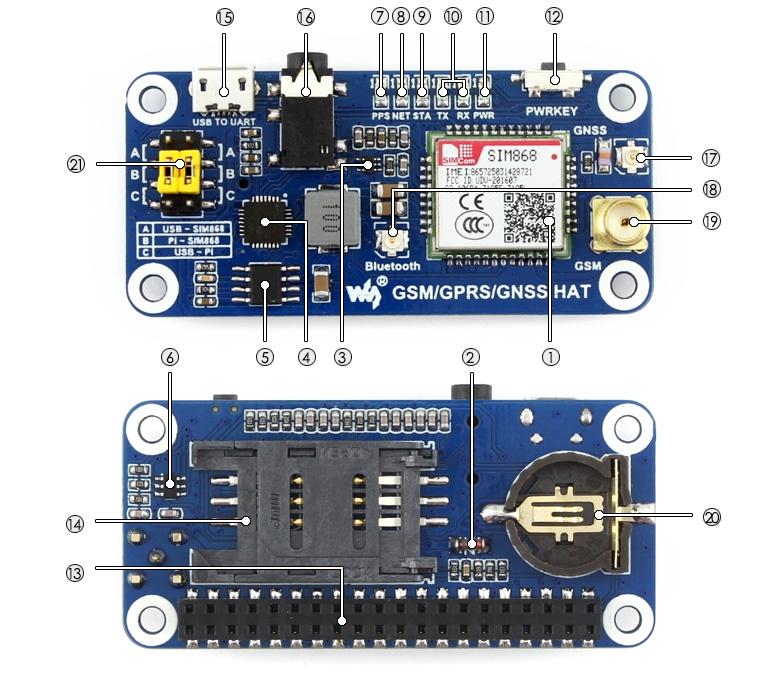 Описание GSM/GPRS/GNSS/Bluetooth 3.0 для Raspberry Pi 2b/3b/zero w